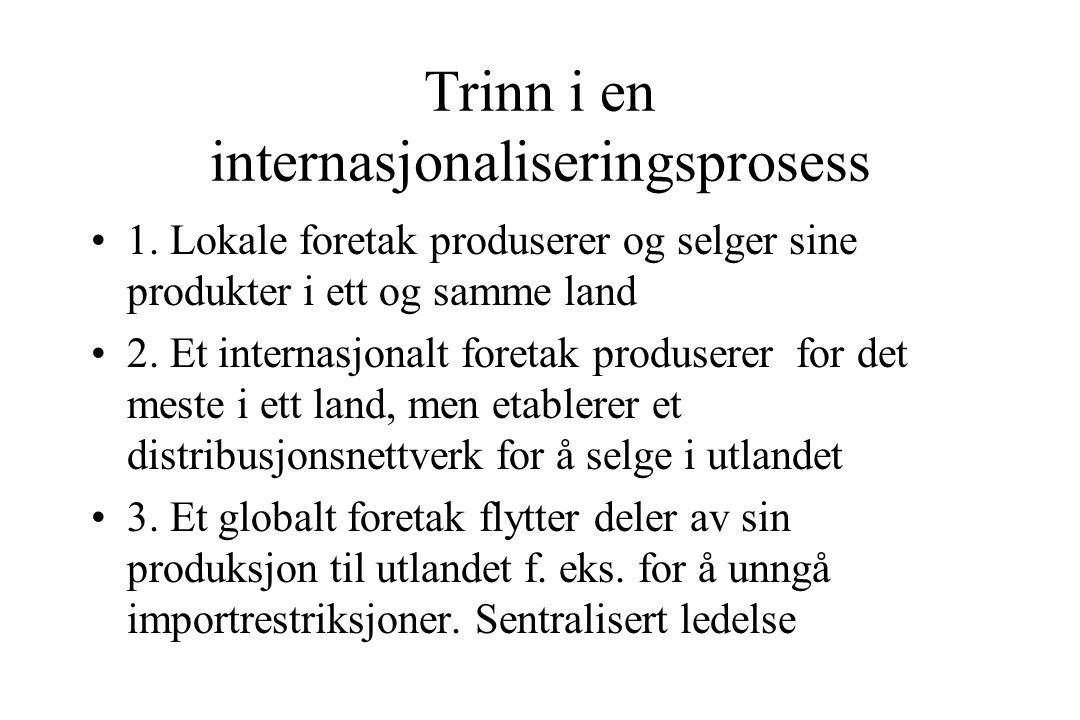 Trinn i en internasjonaliseringsprosess 1.