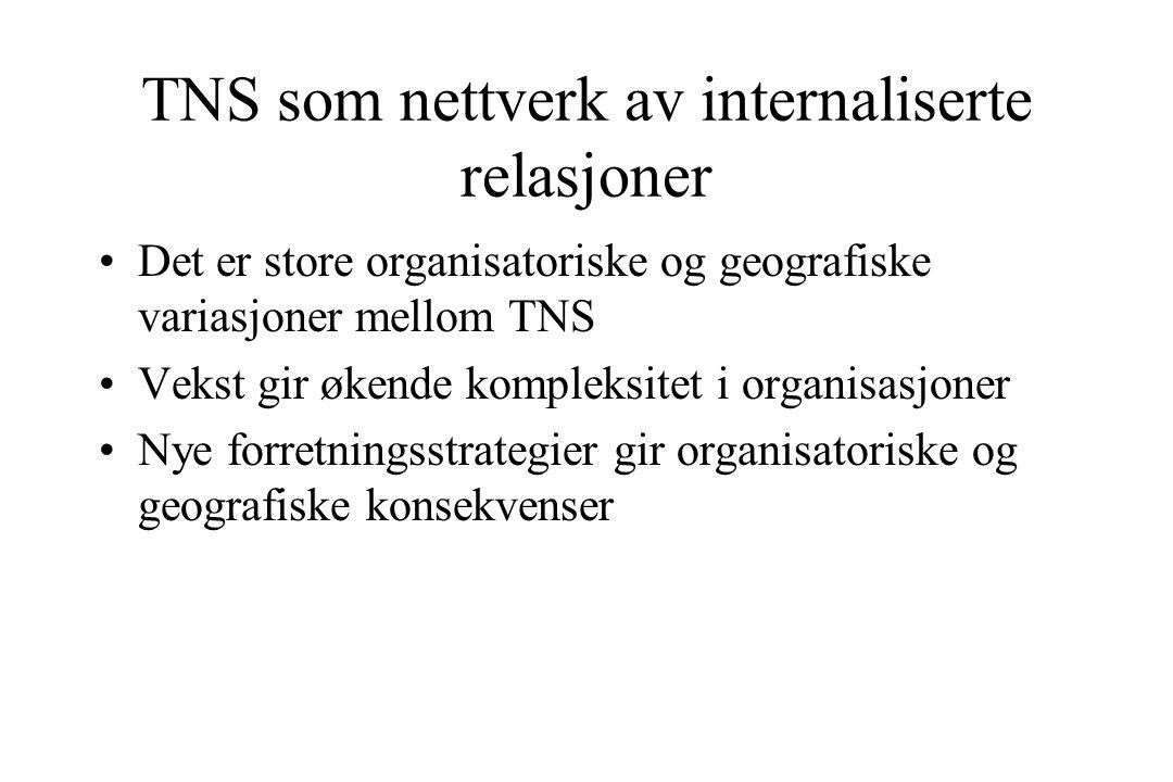 TNS som nettverk av internaliserte relasjoner Det er store organisatoriske og geografiske variasjoner mellom TNS Vekst gir økende kompleksitet i organisasjoner Nye forretningsstrategier gir organisatoriske og geografiske konsekvenser