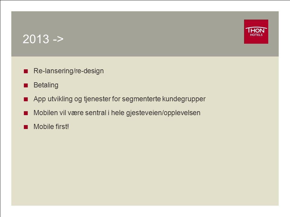 2013 ->  Re-lansering/re-design  Betaling  App utvikling og tjenester for segmenterte kundegrupper  Mobilen vil være sentral i hele gjesteveien/op