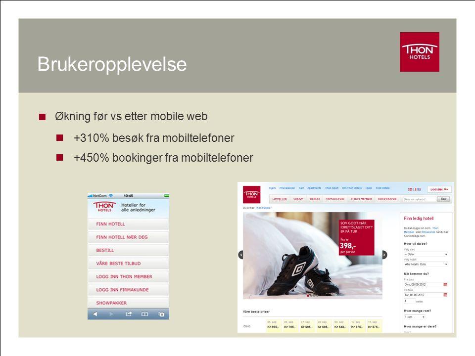Brukeropplevelse  Økning før vs etter mobile web +310% besøk fra mobiltelefoner +450% bookinger fra mobiltelefoner