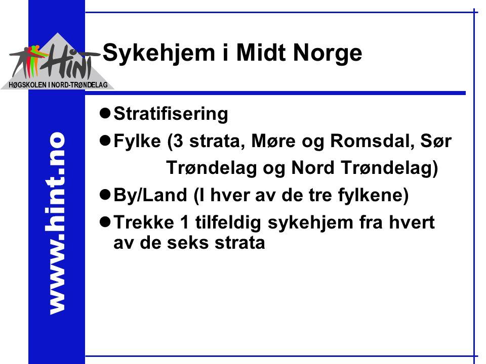 www.hint.no Sykehjem i Midt Norge lStratifisering lFylke (3 strata, Møre og Romsdal, Sør Trøndelag og Nord Trøndelag) lBy/Land (I hver av de tre fylkene) lTrekke 1 tilfeldig sykehjem fra hvert av de seks strata