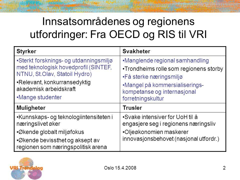 Oslo 15.4.20082 Innsatsområdenes og regionens utfordringer: Fra OECD og RIS til VRI StyrkerSvakheter Sterkt forsknings- og utdanningsmiljø med teknologisk hovedprofil (SINTEF, NTNU, St.Olav, Statoil Hydro) Relevant, konkurransedyktig akademisk arbeidskraft Mange studenter Manglende regional samhandling Trondheims rolle som regionens storby Få sterke næringsmiljø Mangel på kommersialiserings- kompetanse og internasjonal forretningskultur MuligheterTrusler Kunnskaps- og teknologiintensiteten i næringslivet øker Økende globalt miljøfokus Økende bevissthet og aksept av regionen som næringspolitisk arena Svake intensiver for UoH til å engasjere seg i regionens næringsliv Oljeøkonomien maskerer innovasjonsbehovet (nasjonal utfordr.)