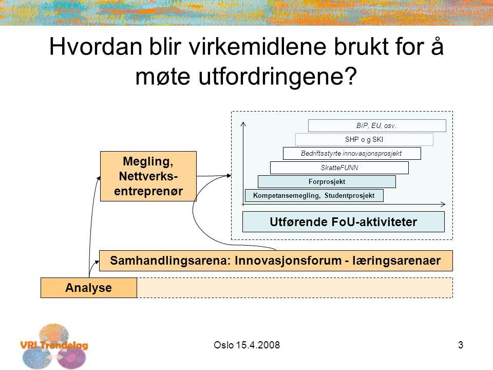Oslo 15.4.20083 Hvordan blir virkemidlene brukt for å møte utfordringene.