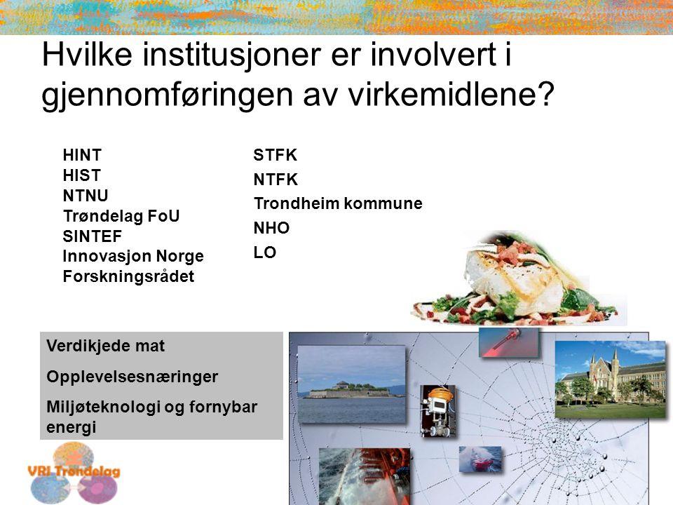 Oslo 15.4.20084 Hvilke institusjoner er involvert i gjennomføringen av virkemidlene.