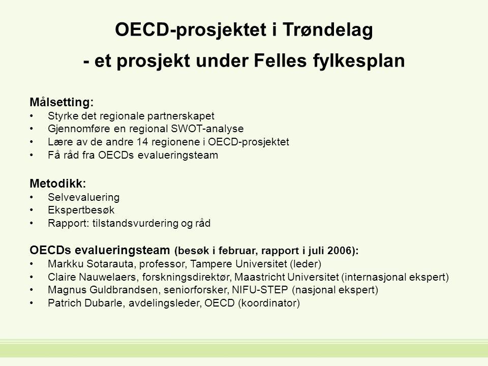 OECD-prosjektet i Trøndelag - et prosjekt under Felles fylkesplan Målsetting: Styrke det regionale partnerskapet Gjennomføre en regional SWOT-analyse Lære av de andre 14 regionene i OECD-prosjektet Få råd fra OECDs evalueringsteam Metodikk: Selvevaluering Ekspertbesøk Rapport: tilstandsvurdering og råd OECDs evalueringsteam (besøk i februar, rapport i juli 2006): Markku Sotarauta, professor, Tampere Universitet (leder) Claire Nauwelaers, forskningsdirektør, Maastricht Universitet (internasjonal ekspert) Magnus Guldbrandsen, seniorforsker, NIFU-STEP (nasjonal ekspert) Patrich Dubarle, avdelingsleder, OECD (koordinator)