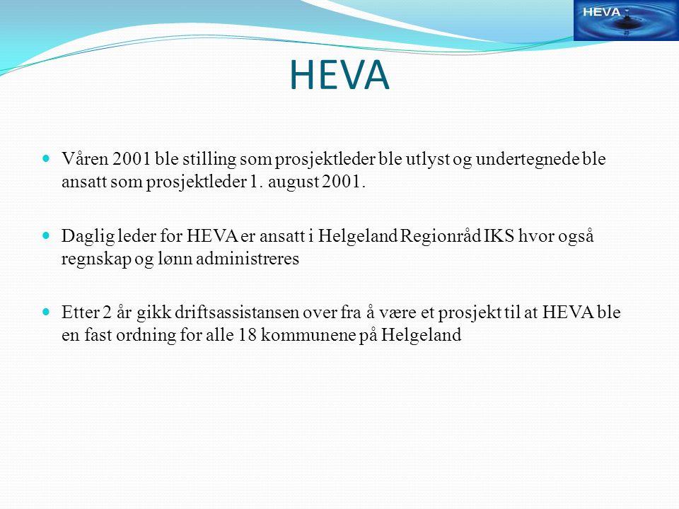 HEVA Våren 2001 ble stilling som prosjektleder ble utlyst og undertegnede ble ansatt som prosjektleder 1. august 2001. Daglig leder for HEVA er ansatt