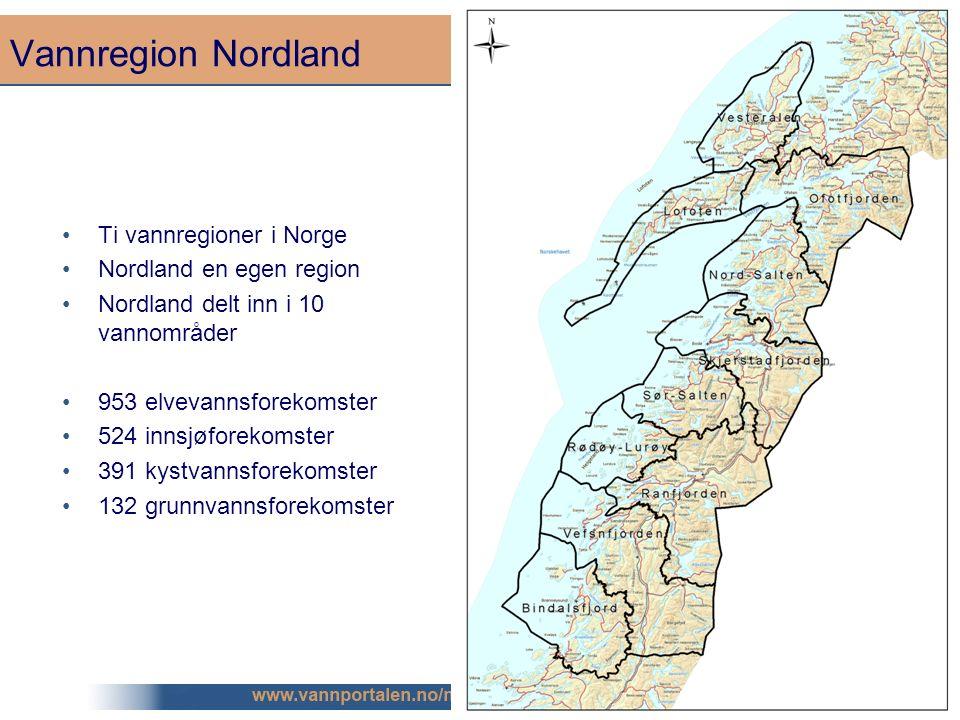 5 Vannregion Nordland Ti vannregioner i Norge Nordland en egen region Nordland delt inn i 10 vannområder 953 elvevannsforekomster 524 innsjøforekomster 391 kystvannsforekomster 132 grunnvannsforekomster