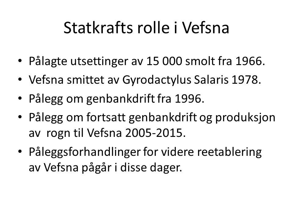 Statkrafts rolle i Vefsna Pålagte utsettinger av 15 000 smolt fra 1966.