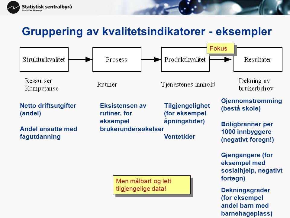 Gruppering av kvalitetsindikatorer - eksempler Gjennomstrømming (bestå skole) Boligbranner per 1000 innbyggere (negativt foregn!) Gjengangere (for eks