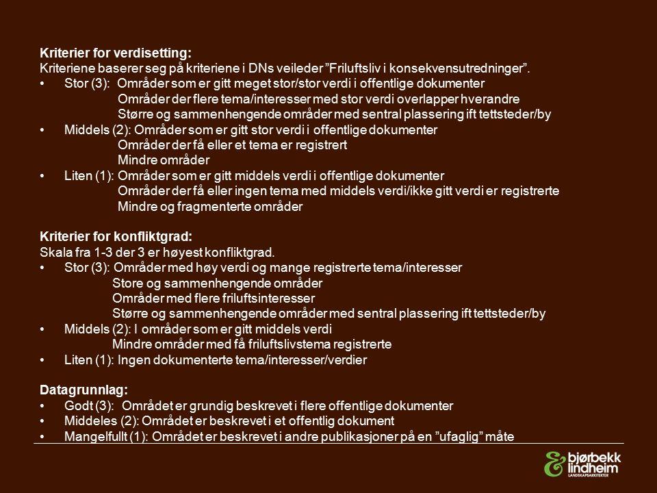 Kriterier for verdisetting: Kriteriene baserer seg på kriteriene i DNs veileder Friluftsliv i konsekvensutredninger .