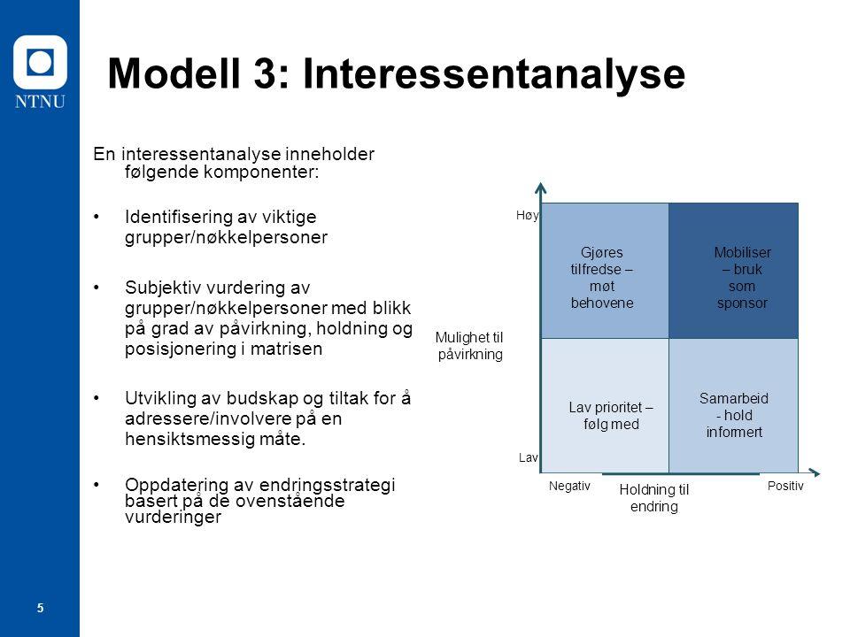 5 Modell 3: Interessentanalyse En interessentanalyse inneholder følgende komponenter: Identifisering av viktige grupper/nøkkelpersoner Subjektiv vurde