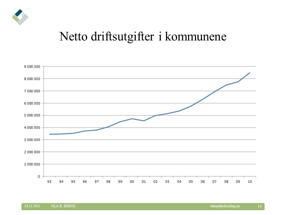 © Telemarksforsking telemarksforsking.no Netto driftsutgifter i kommunene 24.11.2011 14 OLA K.