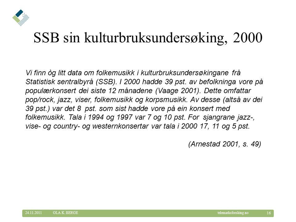 © Telemarksforsking telemarksforsking.no SSB sin kulturbruksundersøking, 2000 24.11.2011 16 OLA K.