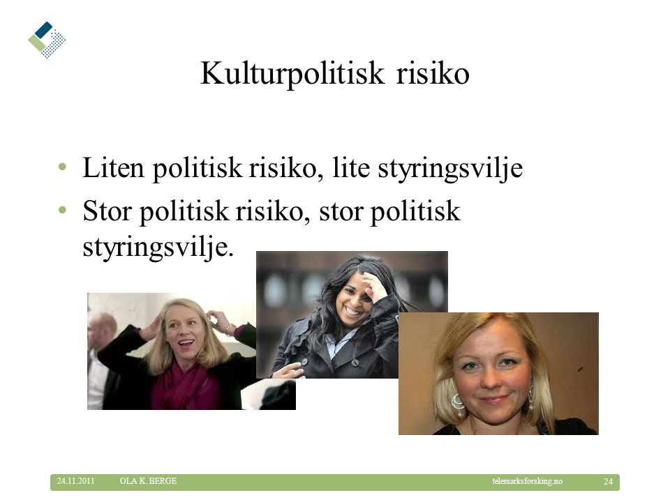 © Telemarksforsking telemarksforsking.no Kulturpolitisk risiko 24.11.2011 24 OLA K.