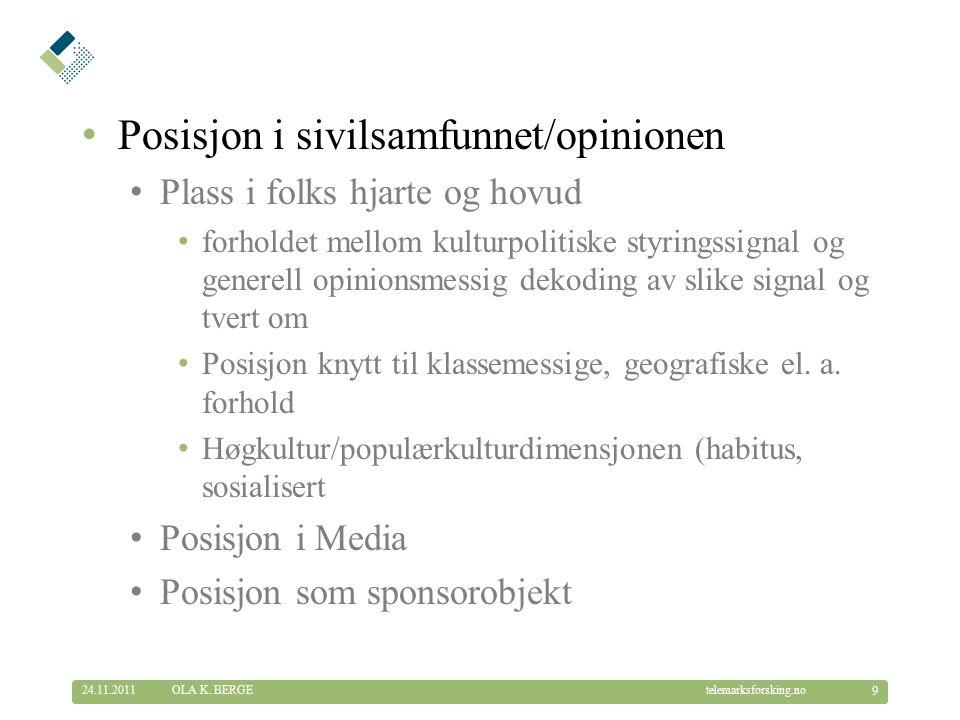 © Telemarksforsking telemarksforsking.no Statlige bruttoutgifter til kultur 24.11.2011 10 OLA K.
