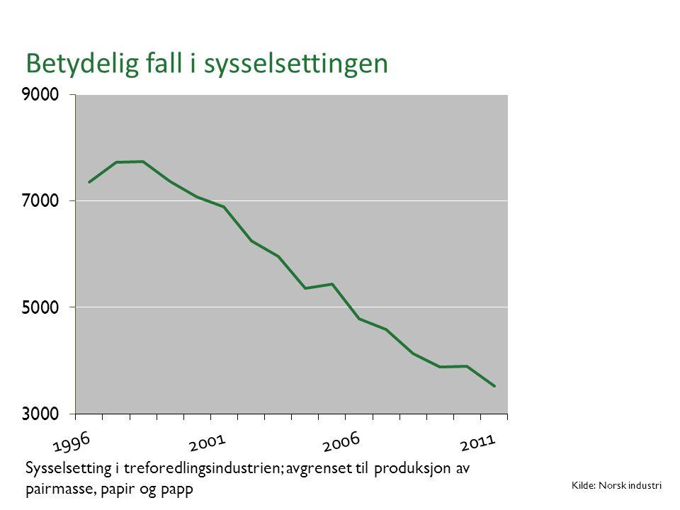 Betydelig fall i sysselsettingen Kilde: Norsk industri Sysselsetting i treforedlingsindustrien; avgrenset til produksjon av pairmasse, papir og papp