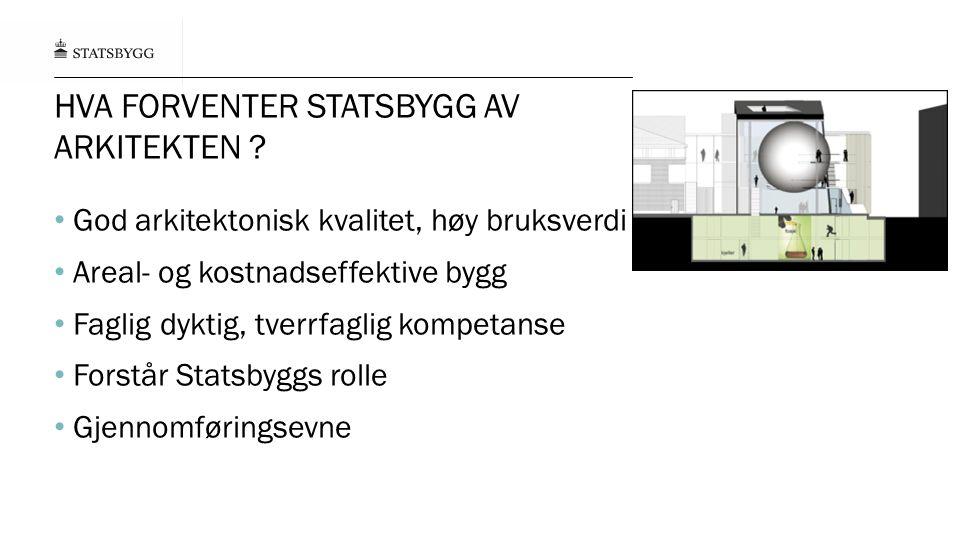 Tekst og bilde, liten HVA FORVENTER STATSBYGG AV ARKITEKTEN .