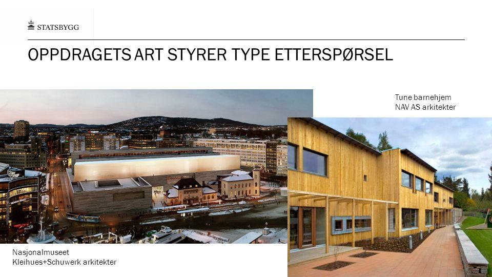 OPPDRAGETS ART STYRER TYPE ETTERSPØRSEL Nasjonalmuseet Kleihues+Schuwerk arkitekter Tune barnehjem NAV AS arkitekter