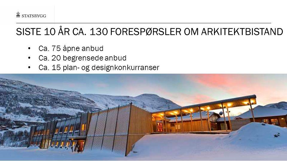 SISTE 10 ÅR CA.130 FORESPØRSLER OM ARKITEKTBISTAND Ca.