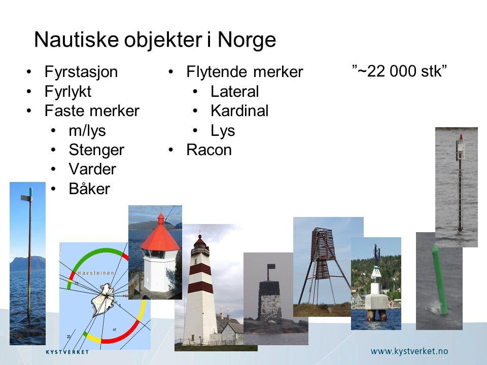 Nautiske objekter i Norge Fyrstasjon Fyrlykt Faste merker m/lys Stenger Varder Båker Flytende merker Lateral Kardinal Lys Racon ~22 000 stk