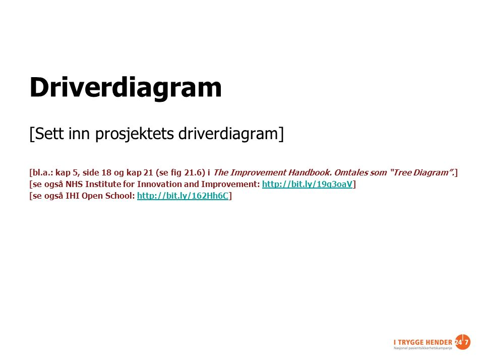 Driverdiagram [Sett inn prosjektets driverdiagram] [bl.a.: kap 5, side 18 og kap 21 (se fig 21.6) i The Improvement Handbook.
