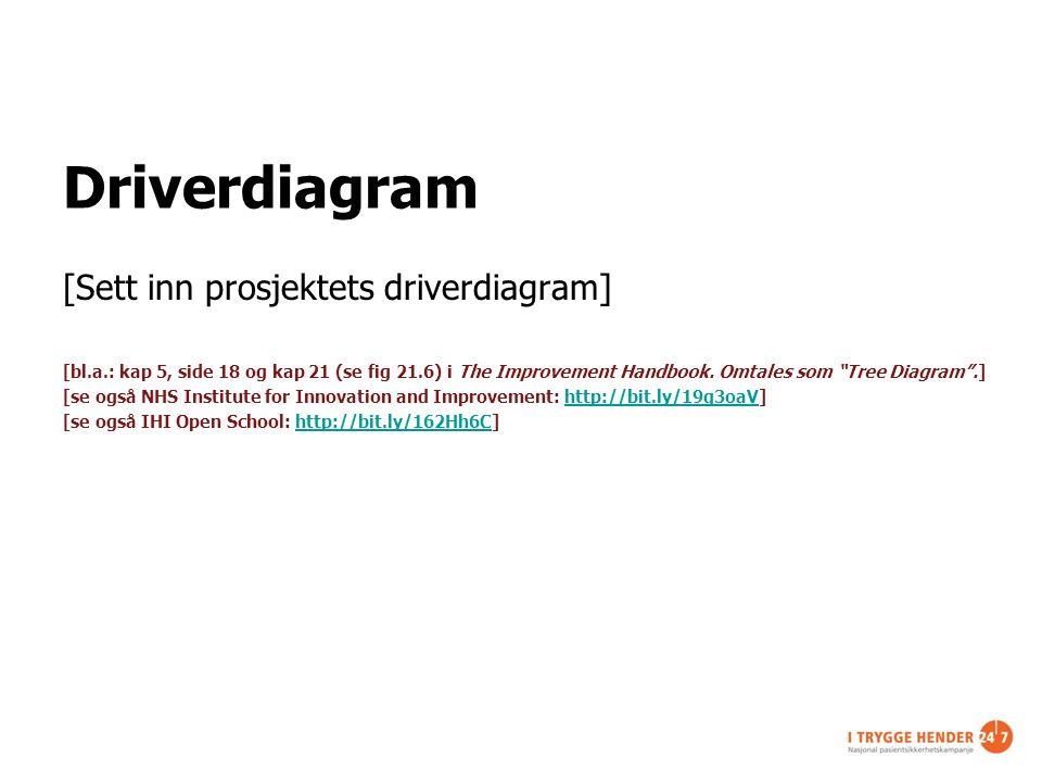 Testede forbedringer Oversikt over de endringer som du: – Har planer om å teste/iverksette (P) – Allerede har testet (T) – Allerede har implementert (I) [bl.a.: kap 7 og Appendix B – Standard Forms for improvement Projects i The Improvement Guide] [se også IHI Open School: PDSA del 1; http://bit.ly/15XOpbh og PDSA del 2; http://bit.ly/1dbah1W]http://bit.ly/15XOpbhhttp://bit.ly/1dbah1W