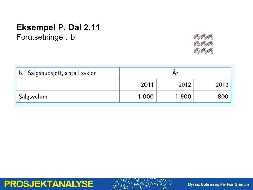 Eksempel P. Dal 2.11 Forutsetninger: b