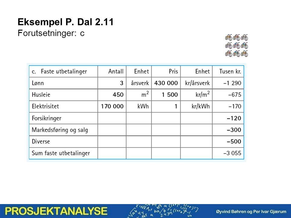 Eksempel P. Dal 2.11 Forutsetninger: c
