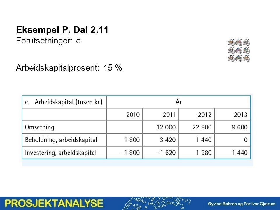 Eksempel P. Dal 2.11 Forutsetninger: e Arbeidskapitalprosent: 15 %