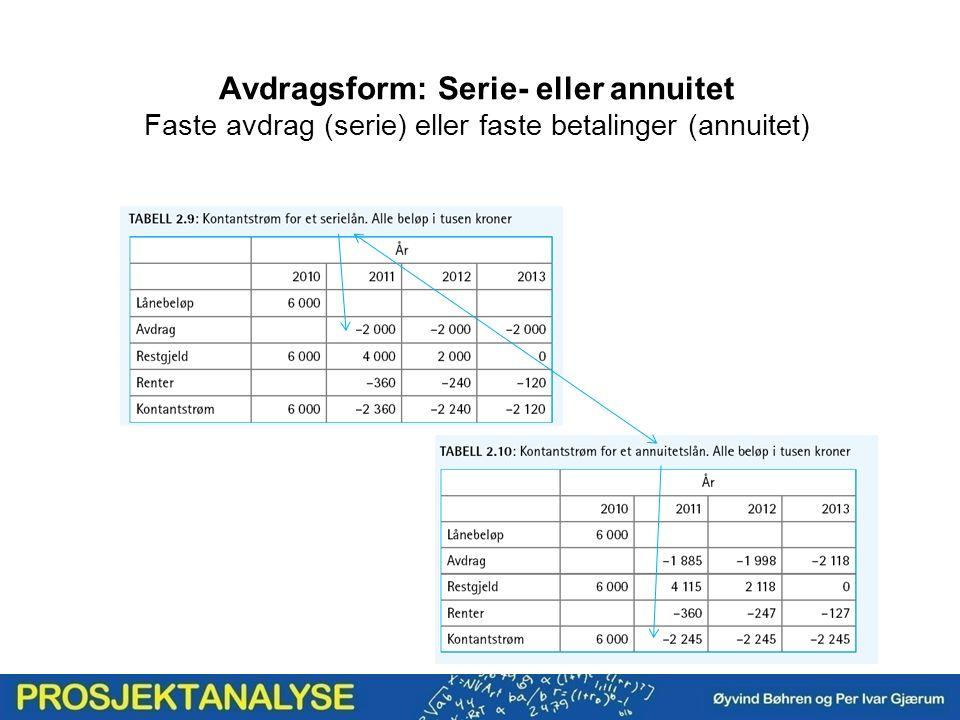 Avdragsform: Serie- eller annuitet Faste avdrag (serie) eller faste betalinger (annuitet)