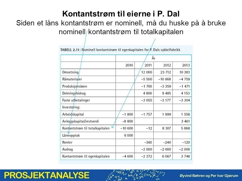 Kontantstrøm til eierne i P. Dal Siden et låns kontantstrøm er nominell, må du huske på å bruke nominell kontantstrøm til totalkapitalen