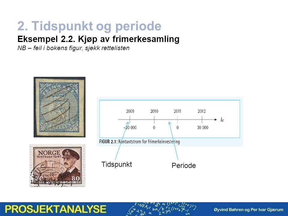2. Tidspunkt og periode Eksempel 2.2. Kjøp av frimerkesamling NB – feil i bokens figur, sjekk rettelisten Tidspunkt Periode