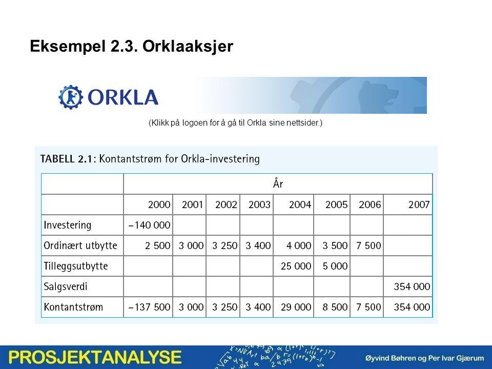 Eksempel 2.3. Orklaaksjer (Klikk på logoen for å gå til Orkla sine nettsider.)
