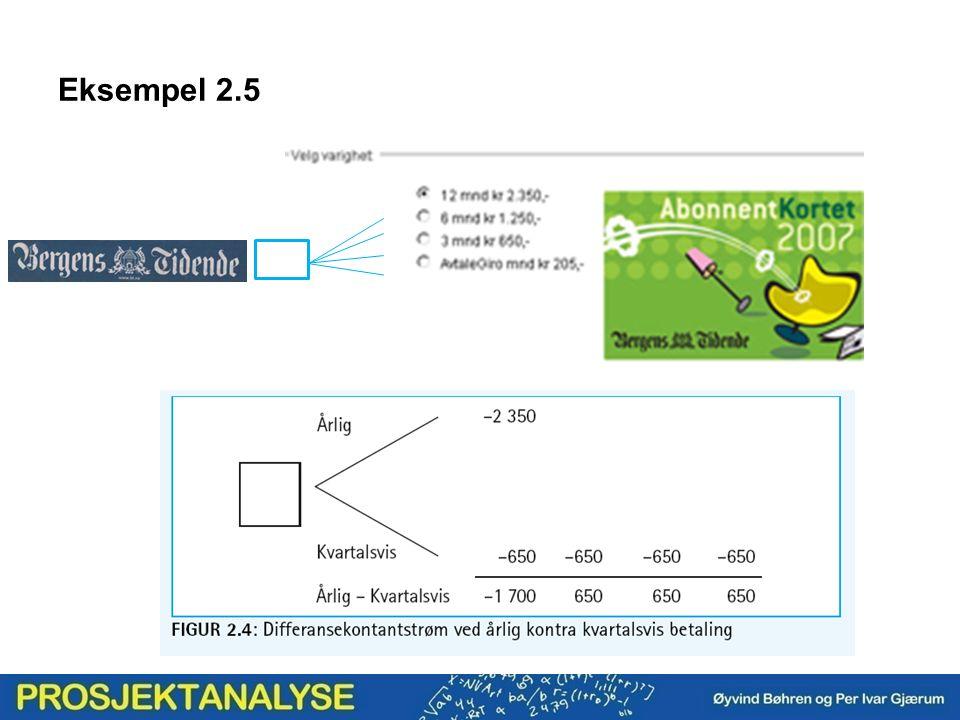 Eksempel P. Dal 2.11 Forutsetninger: d