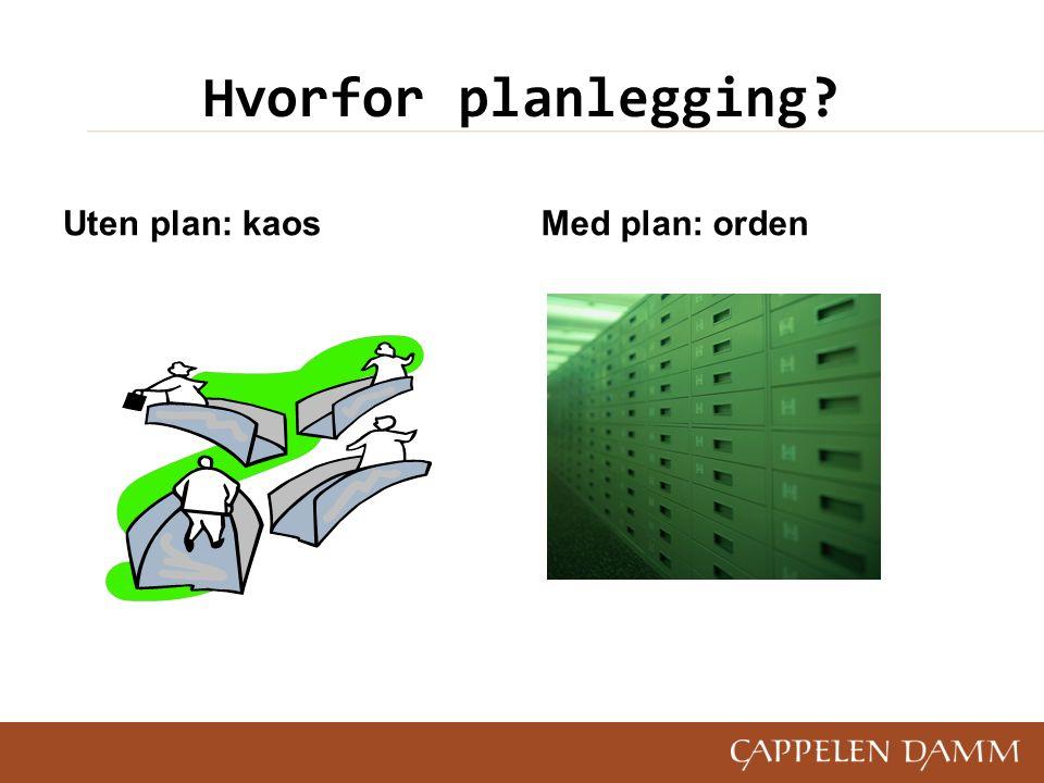 Hvorfor planlegging? Uten plan: kaosMed plan: orden