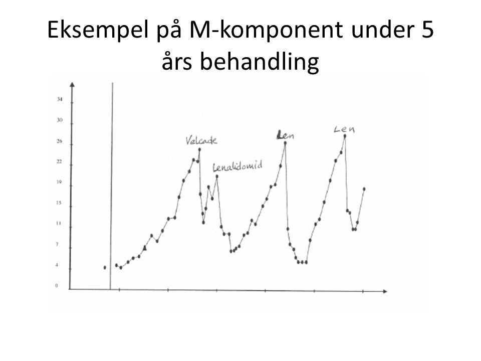 Eksempel på M-komponent under 5 års behandling