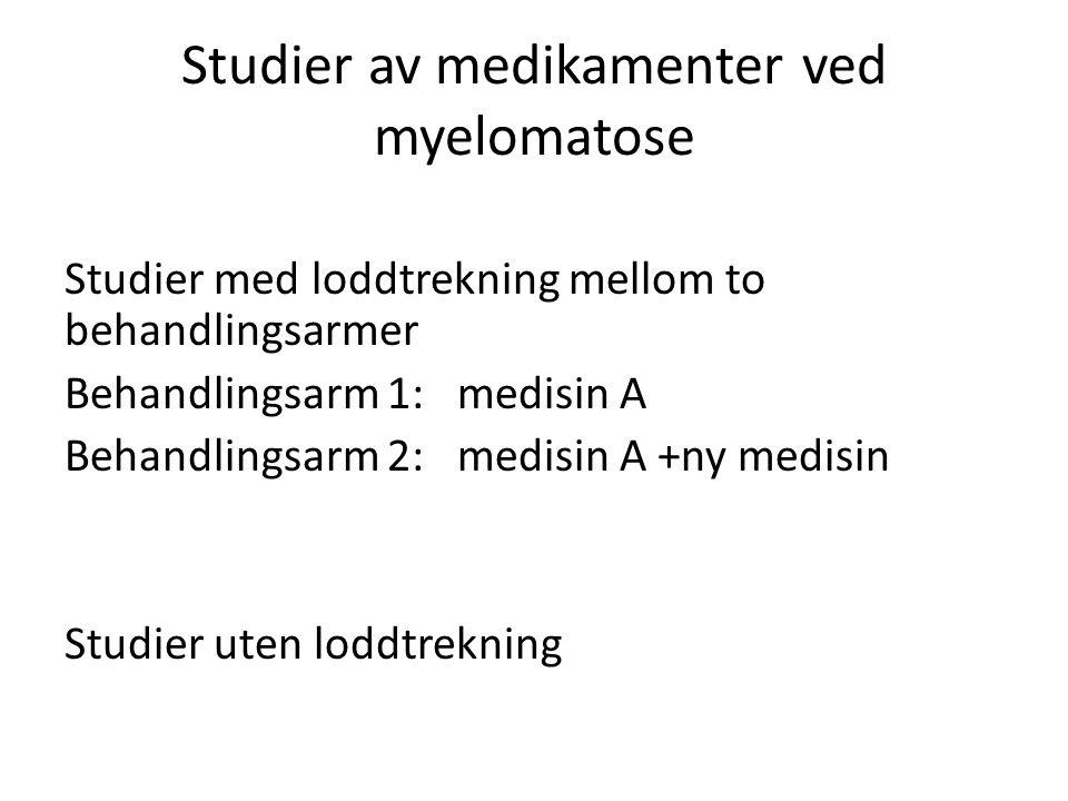 Studier av medikamenter ved myelomatose Studier med loddtrekning mellom to behandlingsarmer Behandlingsarm 1: medisin A Behandlingsarm 2: medisin A +n
