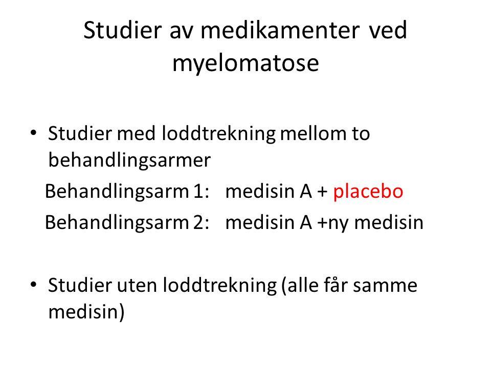 Studier av medikamenter ved myelomatose Studier med loddtrekning mellom to behandlingsarmer Behandlingsarm 1: medisin A + placebo Behandlingsarm 2: me