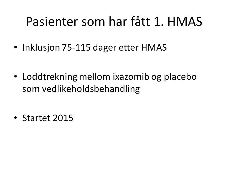 Pasienter som har fått 1. HMAS Inklusjon 75-115 dager etter HMAS Loddtrekning mellom ixazomib og placebo som vedlikeholdsbehandling Startet 2015