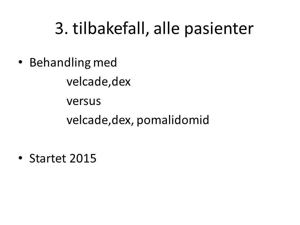 3. tilbakefall, alle pasienter Behandling med velcade,dex versus velcade,dex, pomalidomid Startet 2015