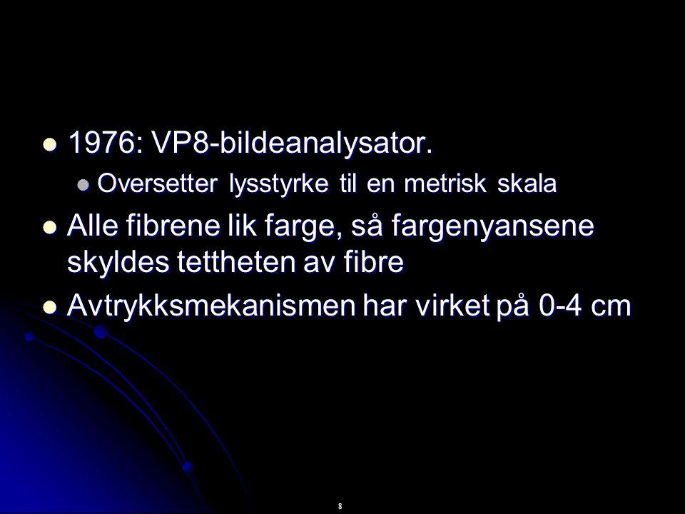 8 1976: VP8-bildeanalysator. 1976: VP8-bildeanalysator. Oversetter lysstyrke til en metrisk skala Oversetter lysstyrke til en metrisk skala Alle fibre
