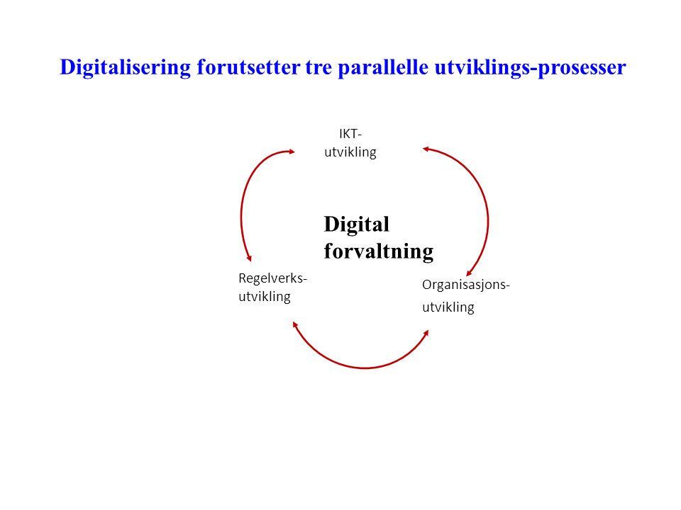 Digital forvaltning Organisasjons- utvikling IKT- utvikling Regelverks- utvikling Digitalisering forutsetter tre parallelle utviklings-prosesser
