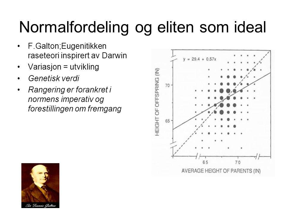 Normalfordeling og eliten som ideal F.Galton;Eugenitikken raseteori inspirert av Darwin Variasjon = utvikling Genetisk verdi Rangering er forankret i normens imperativ og forestillingen om fremgang