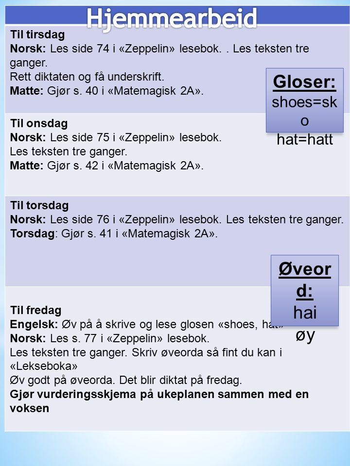 Til tirsdag Norsk: Les side 74 i «Zeppelin» lesebok..