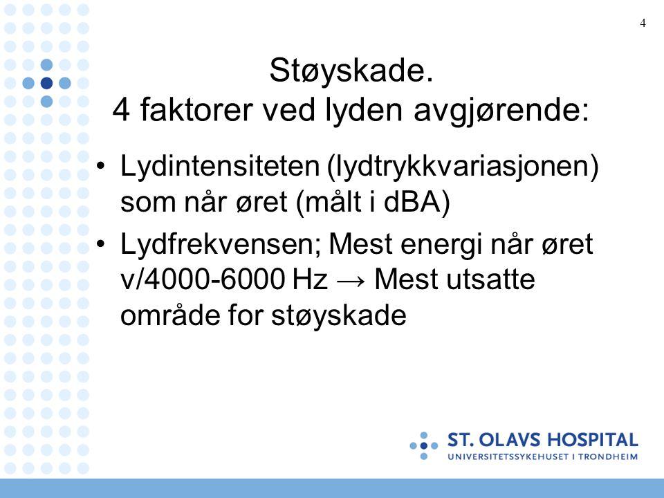 5 Støyskade.4 faktorer ved lyden avgjørende: Varigheten av lydpåvirkningen (jmf.
