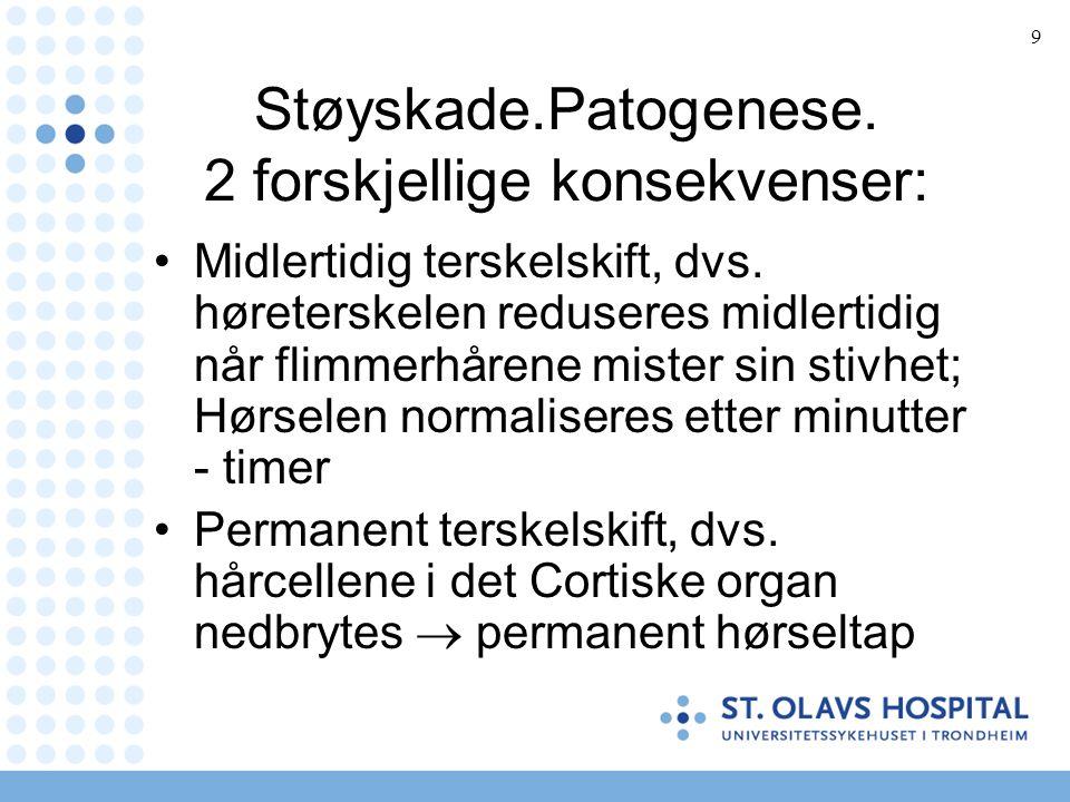9 Støyskade.Patogenese. 2 forskjellige konsekvenser: Midlertidig terskelskift, dvs.