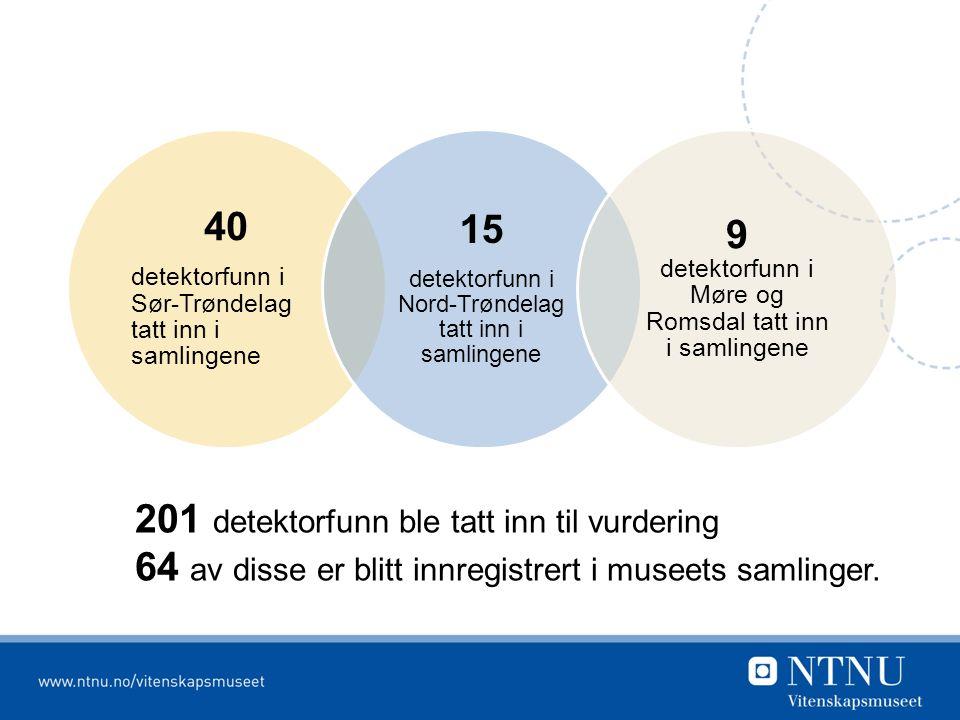 40 detektorfunn i Sør-Trøndelag tatt inn i samlingene 15 detektorfunn i Nord-Trøndelag tatt inn i samlingene 9 detektorfunn i Møre og Romsdal tatt inn i samlingene 201 detektorfunn ble tatt inn til vurdering 64 av disse er blitt innregistrert i museets samlinger.