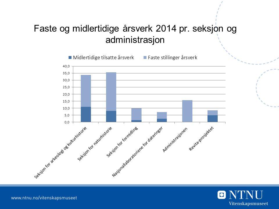 Faste og midlertidige årsverk 2014 pr. seksjon og administrasjon