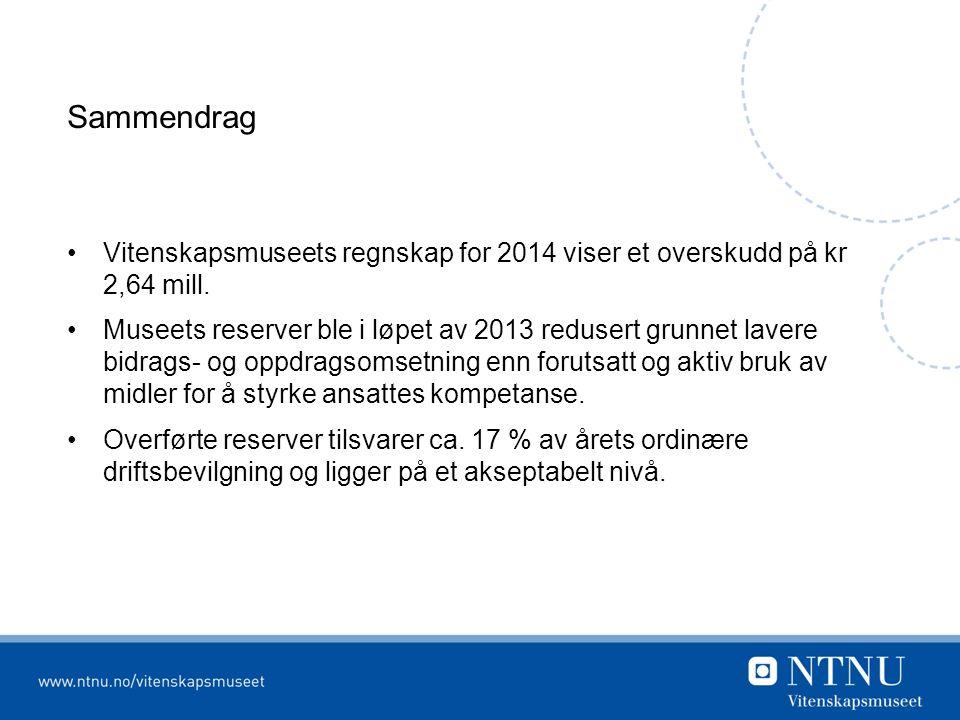 Sammendrag Vitenskapsmuseets regnskap for 2014 viser et overskudd på kr 2,64 mill.