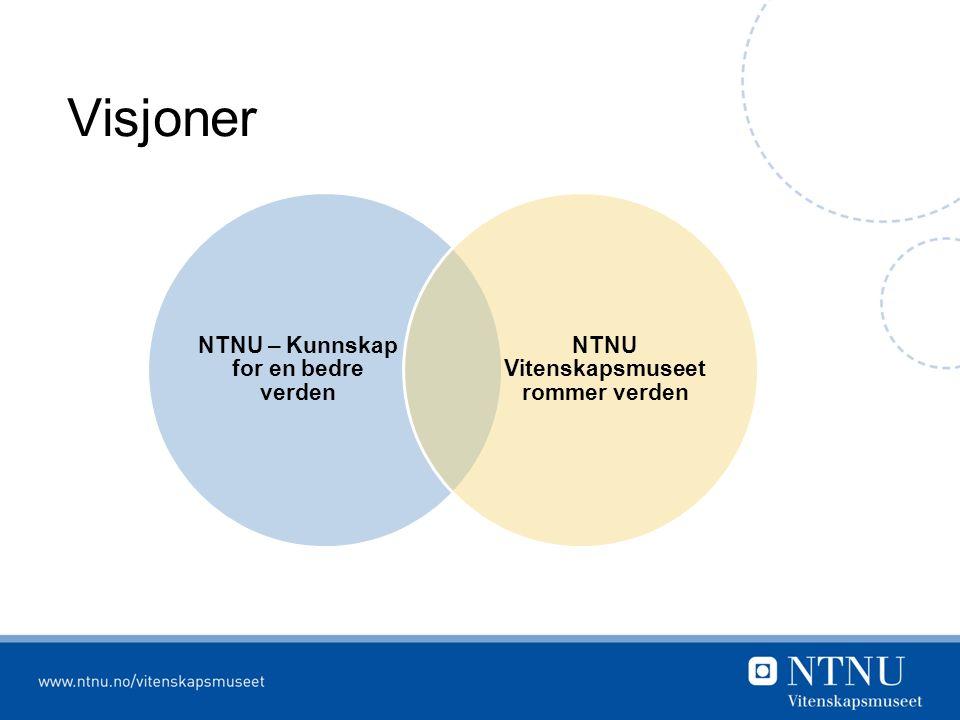 Visjoner NTNU – Kunnskap for en bedre verden NTNU Vitenskapsmuseet rommer verden